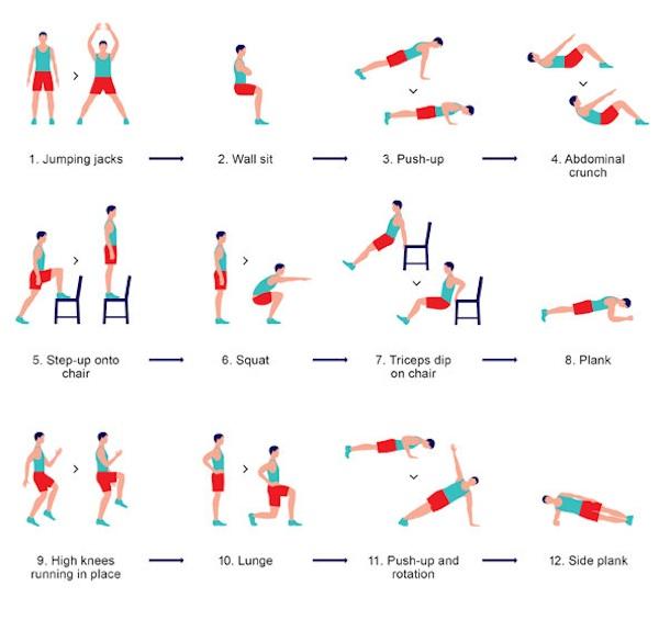 entraînement par intervalles pour brûler la graisse du ventre